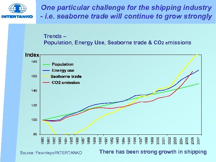 One particular challenge for the shipping industry - i. e. seaborne trade will continue
