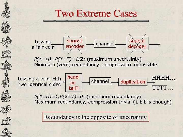 Two Extreme Cases tossing a fair coin source encoder channel source decoder P(X=H)=P(X=T)=1/2: (maximum