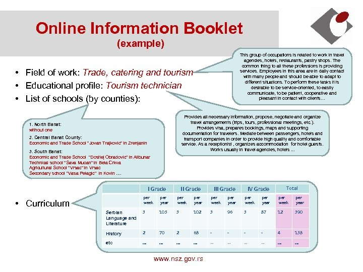 Online Information Booklet (example) This group of occupations is related to work in travel