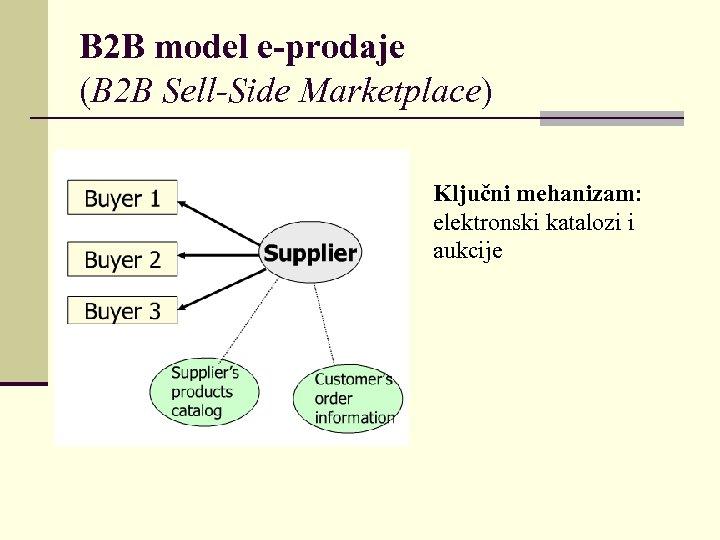B 2 B model e-prodaje (B 2 B Sell-Side Marketplace) Ključni mehanizam: elektronski katalozi