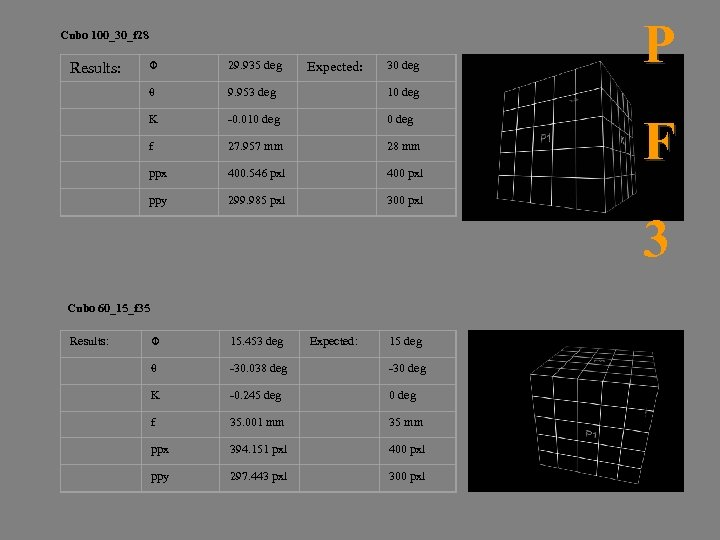 Cubo 100_30_f 28 Results: Φ 29. 935 deg Expected: 30 deg θ 9. 953