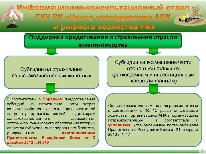 Поддержка кредитования и страхования отрасли животноводства Субсидии на страхование сельскохозяйственных животных Субсидии на возмещение