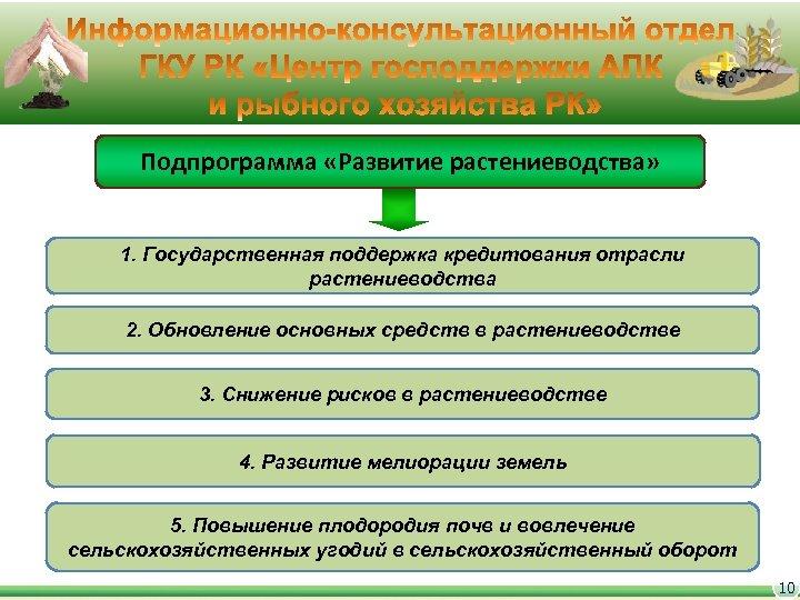 Подпрограмма «Развитие растениеводства» 1. Государственная поддержка кредитования отрасли растениеводства 2. Обновление основных средств в