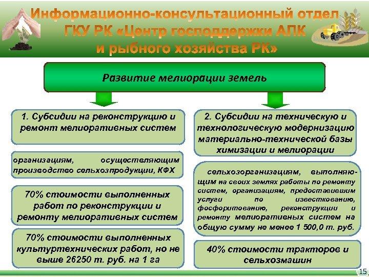Развитие мелиорации земель 1. Субсидии на реконструкцию и ремонт мелиоративных систем организациям, осуществляющим производство