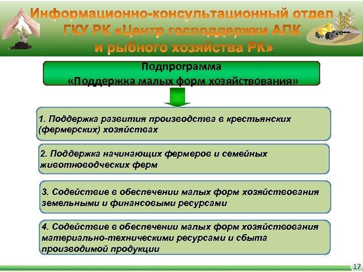 Подпрограмма «Поддержка малых форм хозяйствования» 1. Поддержка развития производства в крестьянских (фермерских) хозяйствах 2.