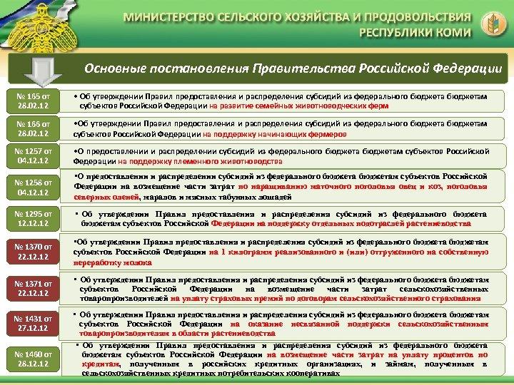 Основные постановления Правительства Российской Федерации № 165 от 28. 02. 12 • Об утверждении