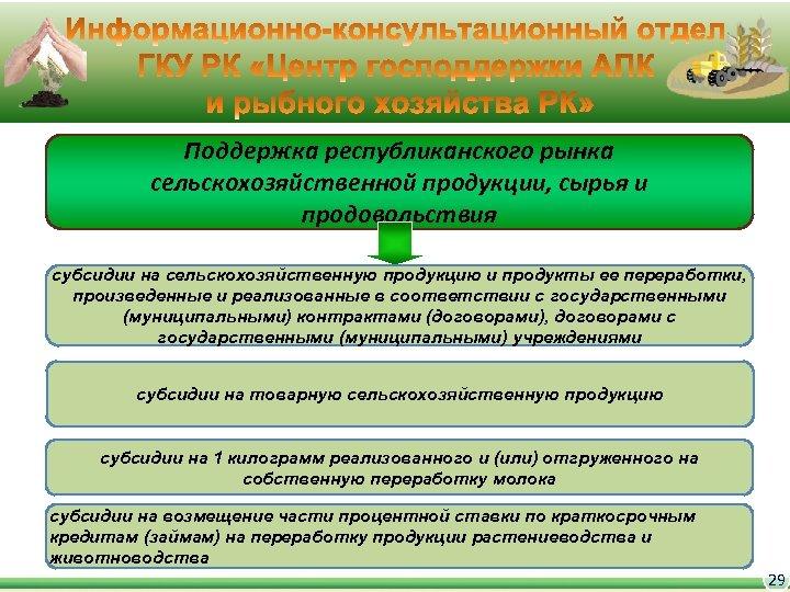 Поддержка республиканского рынка сельскохозяйственной продукции, сырья и продовольствия субсидии на сельскохозяйственную продукцию и продукты