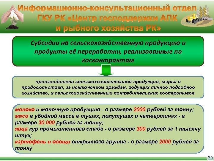 Субсидии на сельскохозяйственную продукцию и продукты её переработки, реализованные по госконтрактам производители сельскохозяйственной продукции,