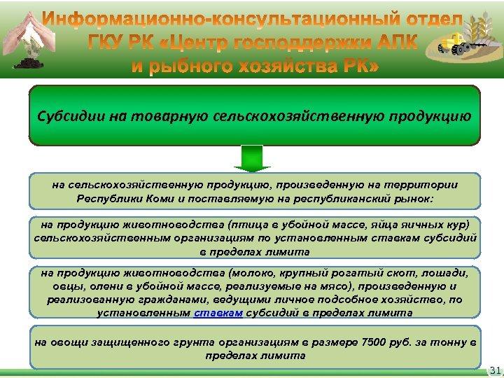 Субсидии на товарную сельскохозяйственную продукцию на сельскохозяйственную продукцию, произведенную на территории Республики Коми и