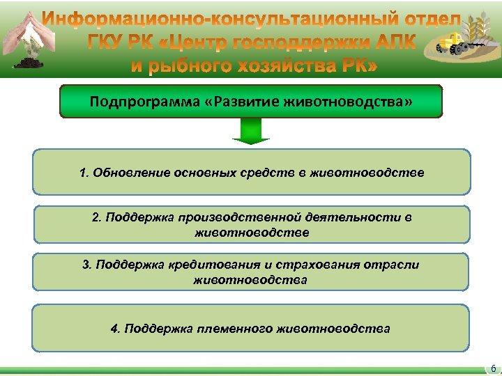 Подпрограмма «Развитие животноводства» 1. Обновление основных средств в животноводстве 2. Поддержка производственной деятельности в