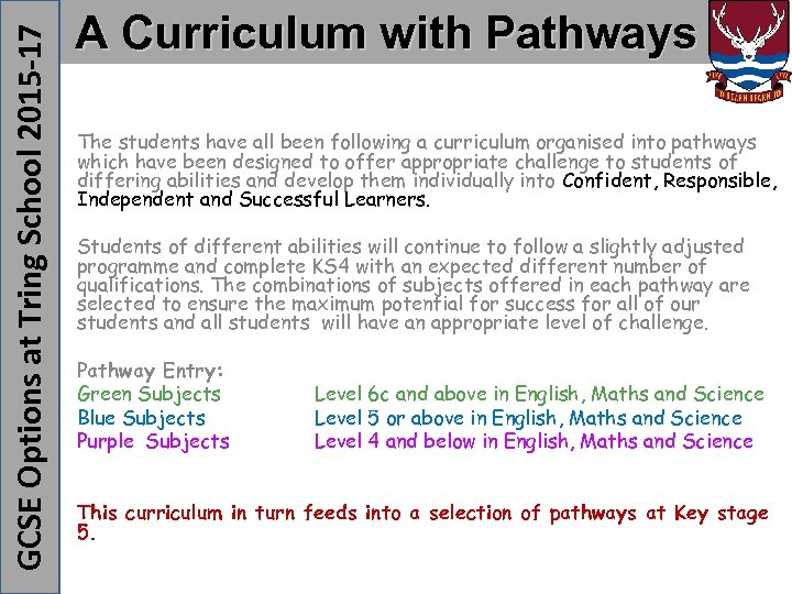 GCSE Options at Tring School 2015 -17 A Curriculum with Pathways The students