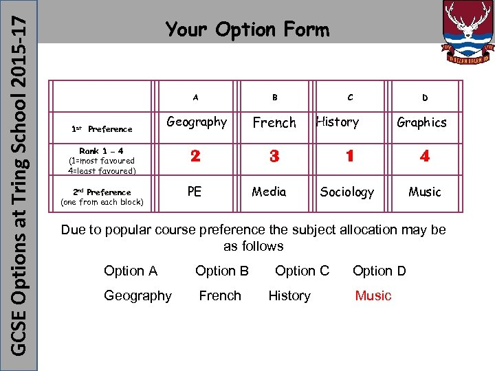 GCSE Options at Tring School 2015 -17 Your Option Form st Preference 1