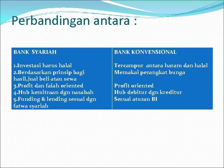 Perbandingan antara : BANK SYARIAH BANK KONVENSIONAL 1. Investasi harus halal 2. Berdasarkan prinsip