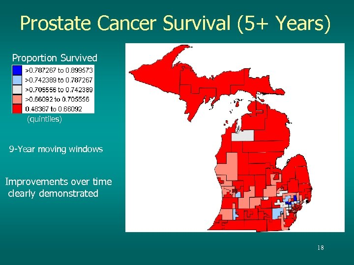 Prostate Cancer Survival (5+ Years) Proportion Survived (quintiles) 9 -Year moving windows Improvements over