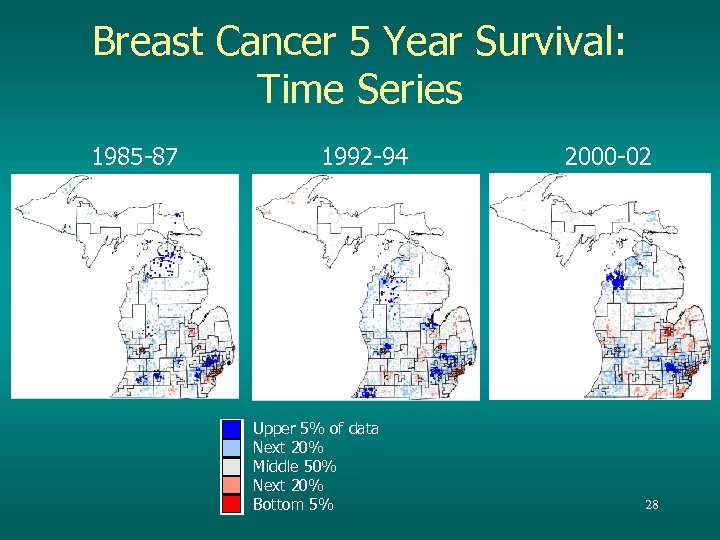 Breast Cancer 5 Year Survival: Time Series 1985 -87 1992 -94 Upper 5% of