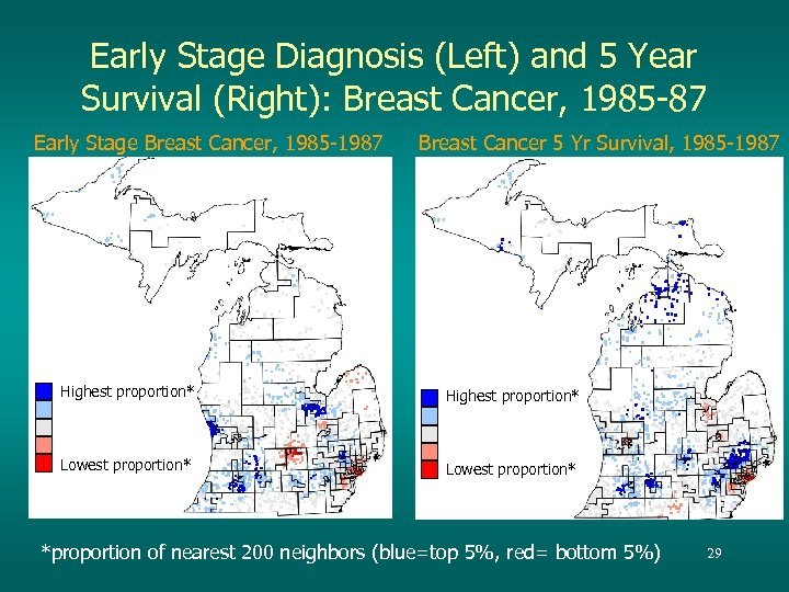Early Stage Diagnosis (Left) and 5 Year Survival (Right): Breast Cancer, 1985 -87 Early