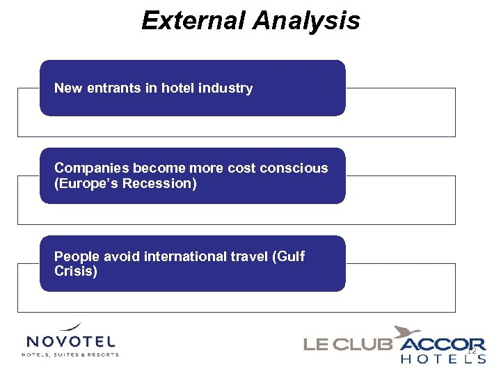 External Analysis New entrants in hotel industry Companies become more cost conscious (Europe's Recession)