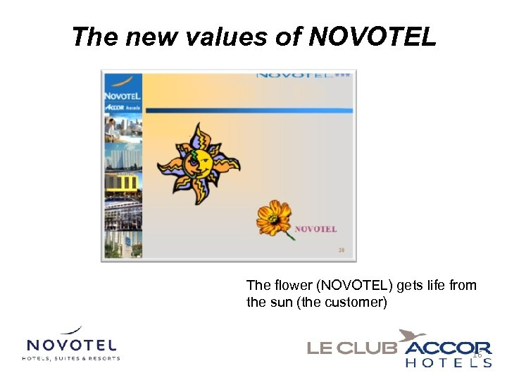 The new values of NOVOTEL The flower (NOVOTEL) gets life from the sun (the