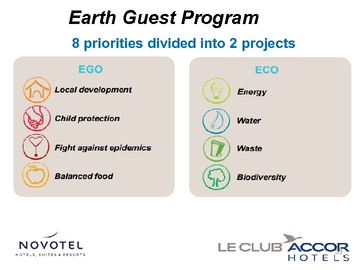 Earth Guest Program 8 priorities divided into 2 projects 33