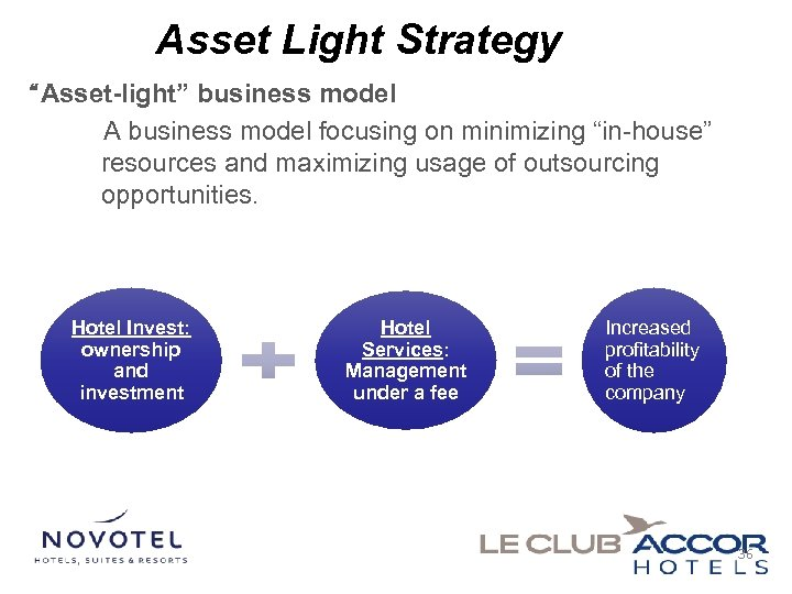 "Asset Light Strategy ""Asset-light"" business model A business model focusing on minimizing ""in-house"" resources"
