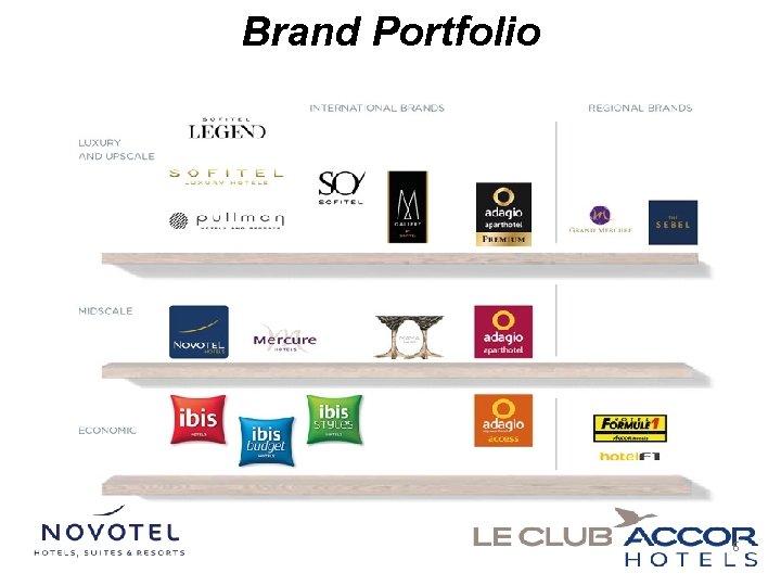 Brand Portfolio 6