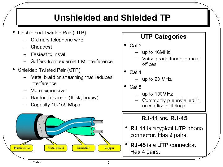 Unshielded and Shielded TP • • Unshielded Twisted Pair (UTP) – Ordinary telephone wire