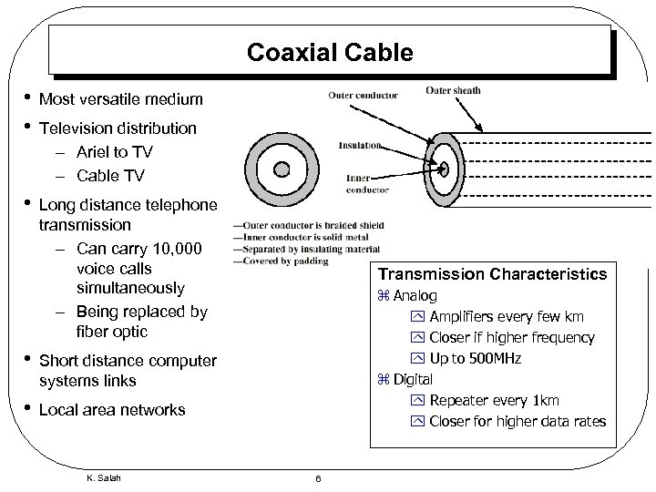 Coaxial Cable • • Most versatile medium • Long distance telephone transmission – Can