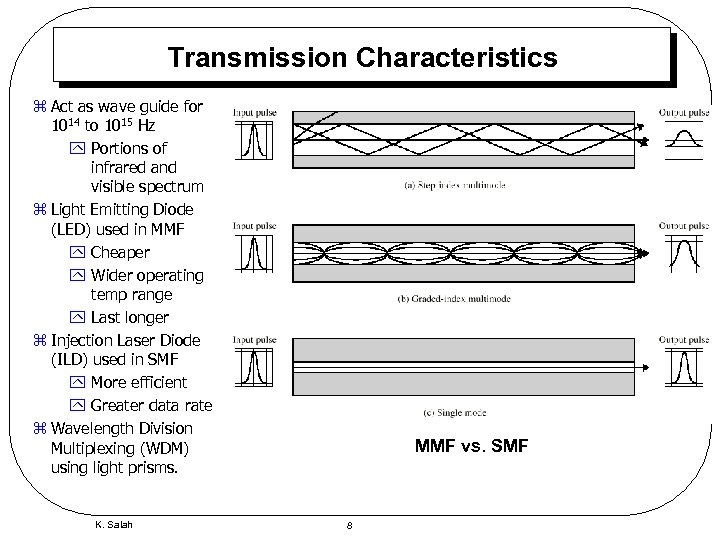 Transmission Characteristics z Act as wave guide for 1014 to 1015 Hz y Portions