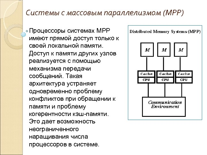 Системы с массовым параллелизмом (МРР) Процессоры системах МРР имеют прямой доступ только к своей