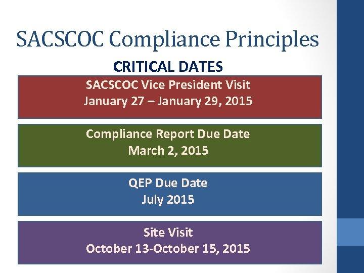 SACSCOC Compliance Principles CRITICAL DATES SACSCOC Vice President Visit January 27 – January 29,