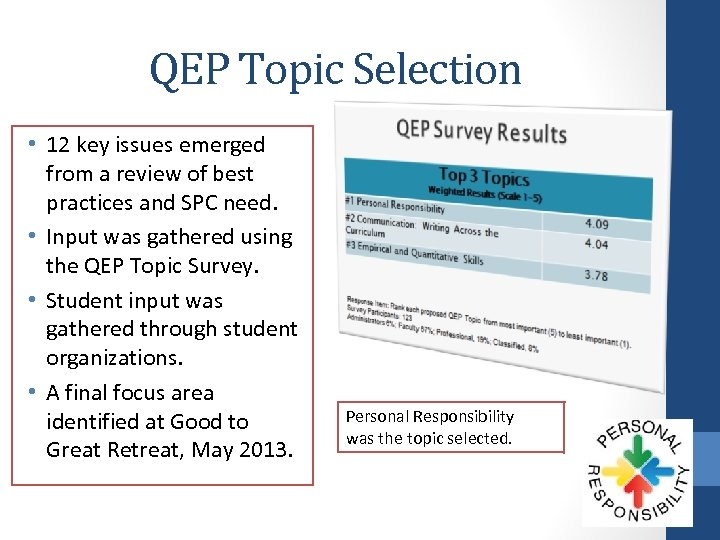 QEP Topic Selection • 12 key issues emerged from a review of best practices