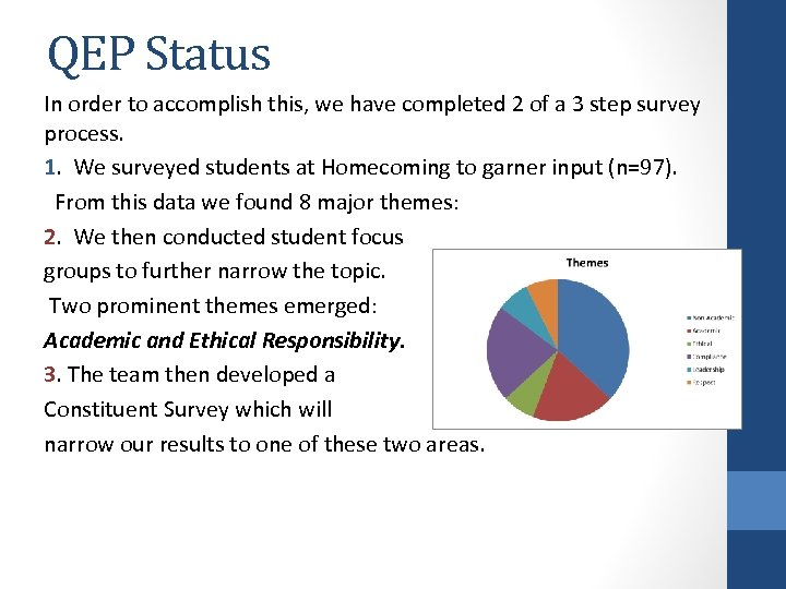 QEP Status In order to accomplish this, we have completed 2 of a 3