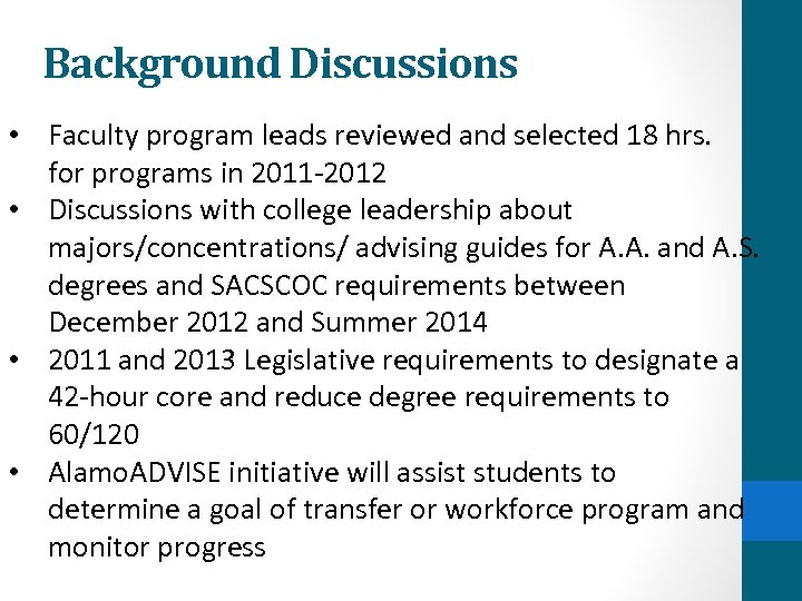 Background Discussions • Faculty program leads reviewed and selected 18 hrs. for programs in