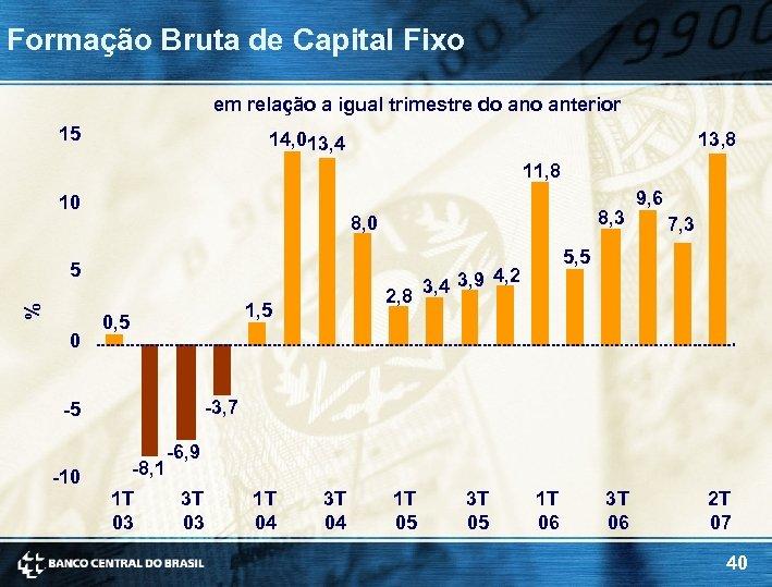 Formação Bruta de Capital Fixo em relação a igual trimestre do anterior 15 13,