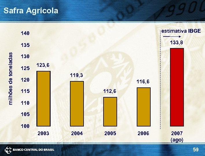 Safra Agrícola estimativa IBGE 140 133, 8 milhões de toneladas 135 130 125 123,