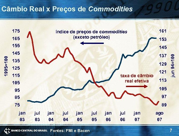 Câmbio Real x Preços de Commodities 175 161 índice de preços de commodities (exceto
