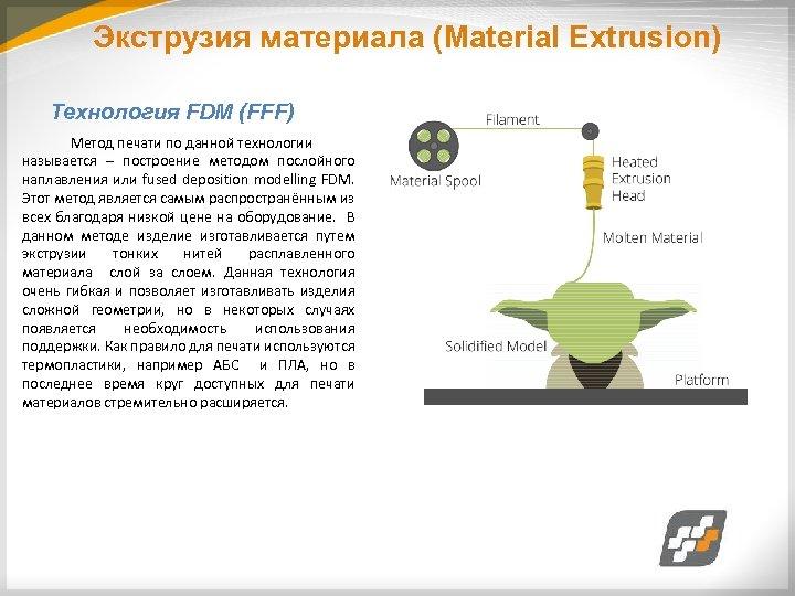 Экструзия материала (Material Extrusion) Технология FDM (FFF) Метод печати по данной технологии называется –