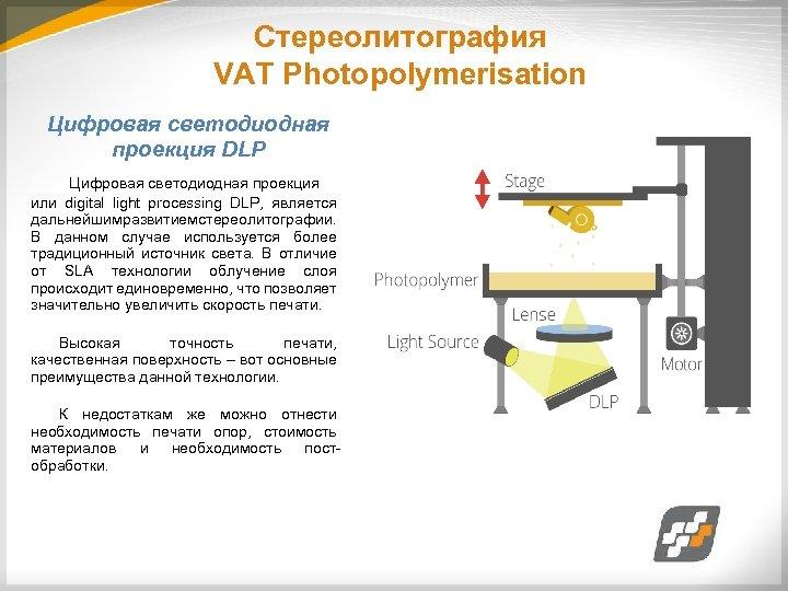 Стереолитография VAT Photopolymerisation Цифровая светодиодная проекция DLP Цифровая светодиодная проекция или digital light processing