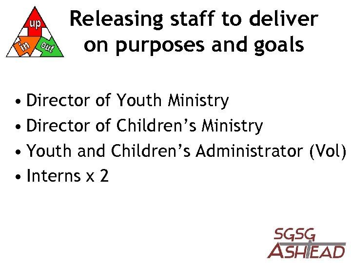 Releasing staff to deliver on purposes and goals • Director of Youth Ministry •