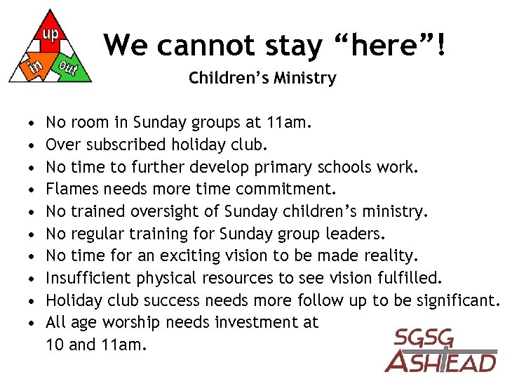 """We cannot stay """"here""""! Children's Ministry • • • No room in Sunday groups"""