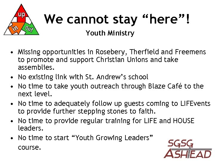 """We cannot stay """"here""""! Youth Ministry • Missing opportunities in Rosebery, Therfield and Freemens"""
