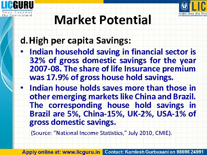 Market Potential d. High per capita Savings: • Indian household saving in financial sector
