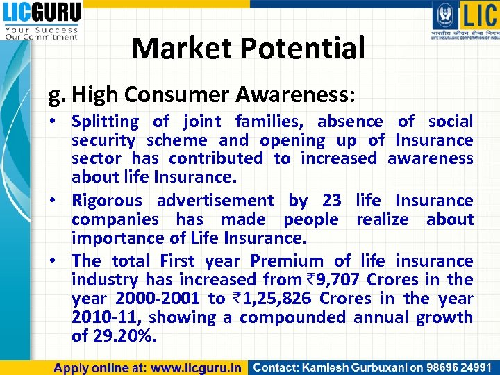 Market Potential g. High Consumer Awareness: • Splitting of joint families, absence of social