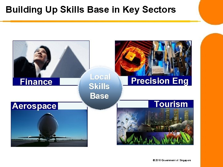 Building Up Skills Base in Key Sectors Finance Aerospace Local Skills Base Precision Eng