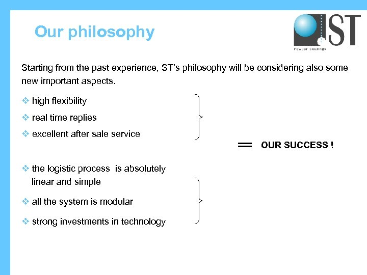 Our philosophy Starting from the past experience, ST's philosophy will be considering also some