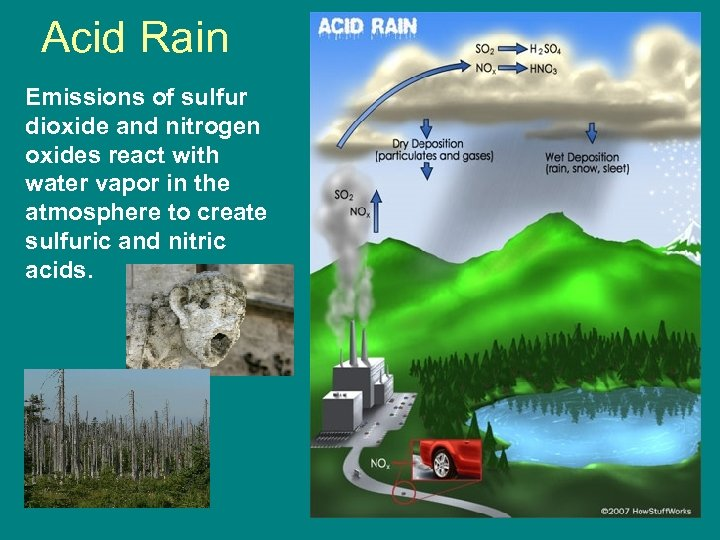 Acid Rain Emissions of sulfur dioxide and nitrogen oxides react with water vapor in