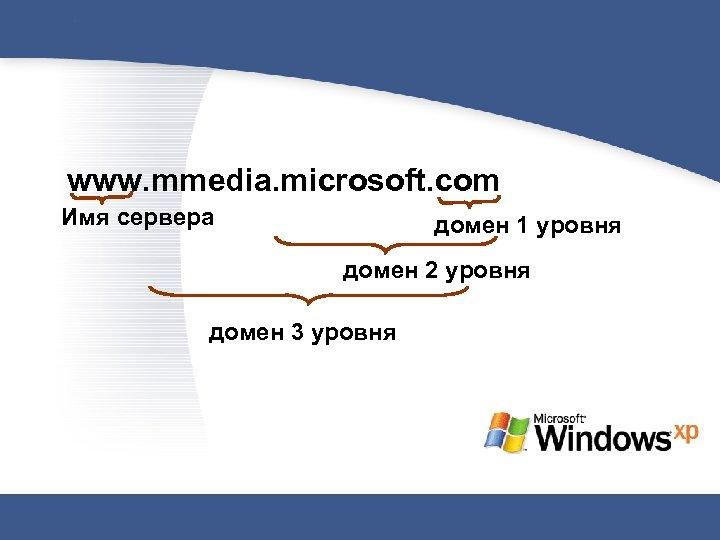 www. mmedia. microsoft. com Имя сервера домен 1 уровня домен 2 уровня домен 3