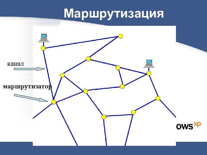 Маршрутизация канал маршрутизатор