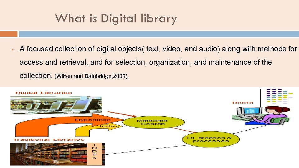 What is Digital library § A focused collection of digital objects( text, video, and