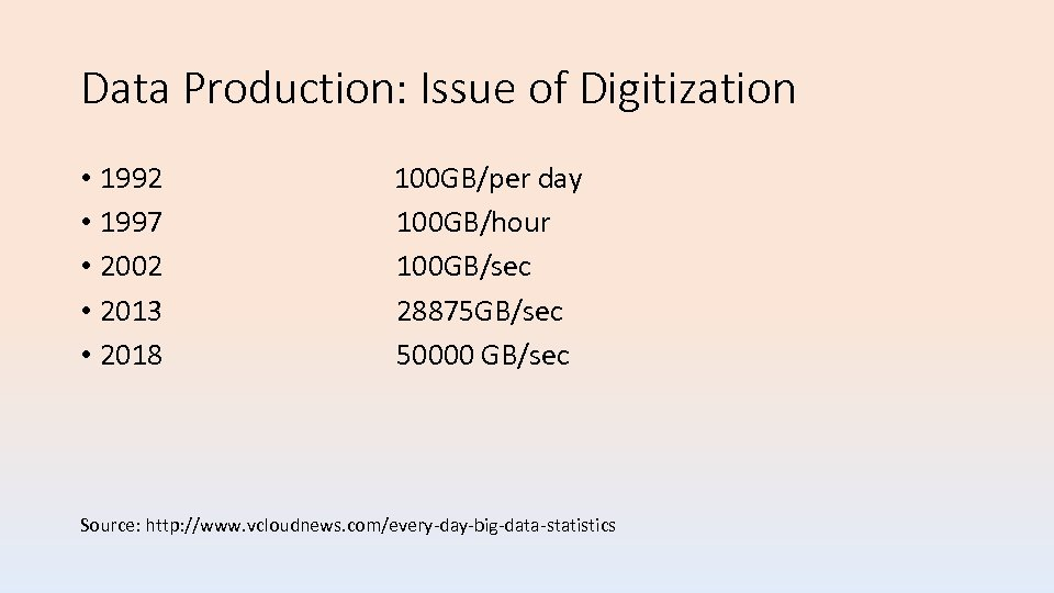 Data Production: Issue of Digitization • 1992 • 1997 • 2002 • 2013 •
